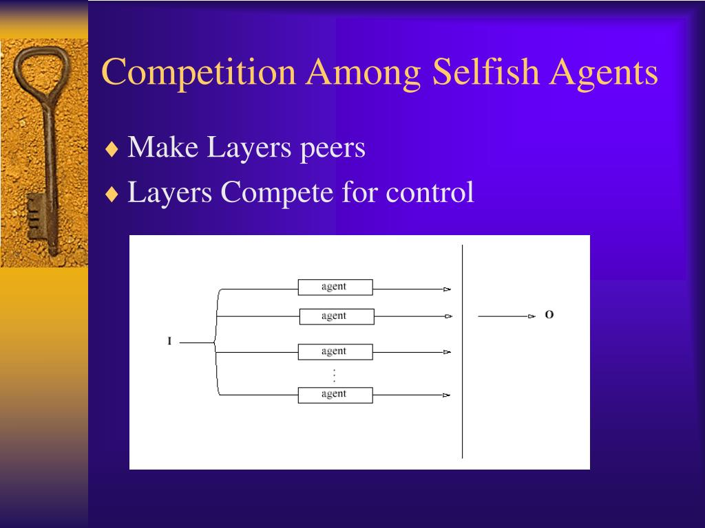 Competition Among Selfish Agents