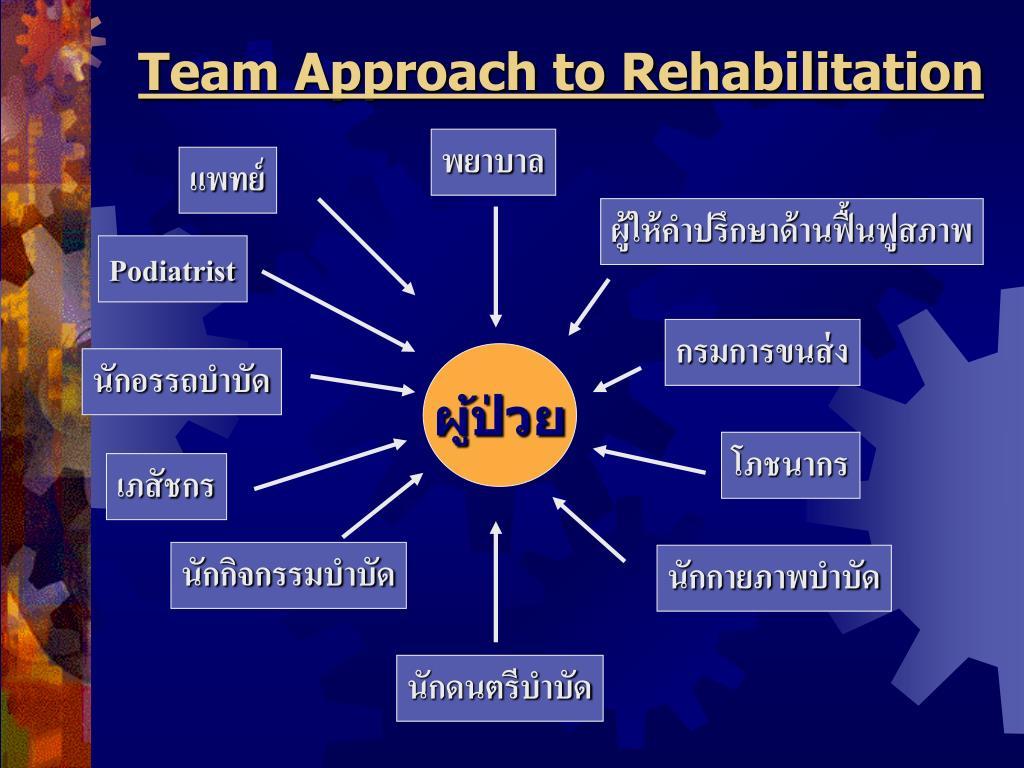 Team Approach to Rehabilitation