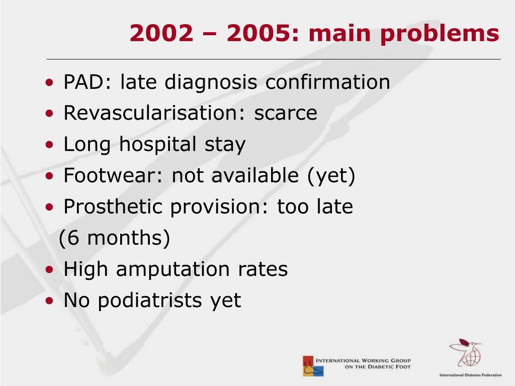 2002 – 2005: main problems