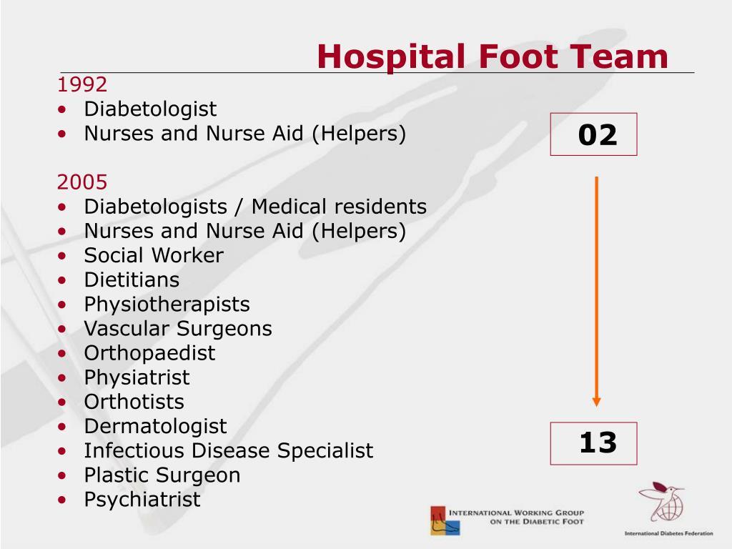 Hospital Foot Team