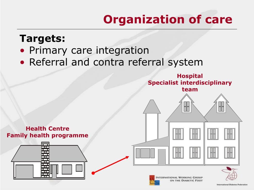 Organization of care