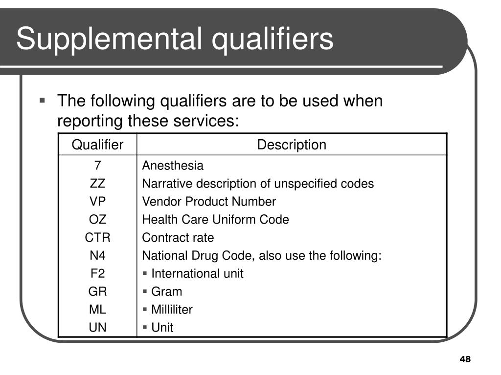 Supplemental qualifiers