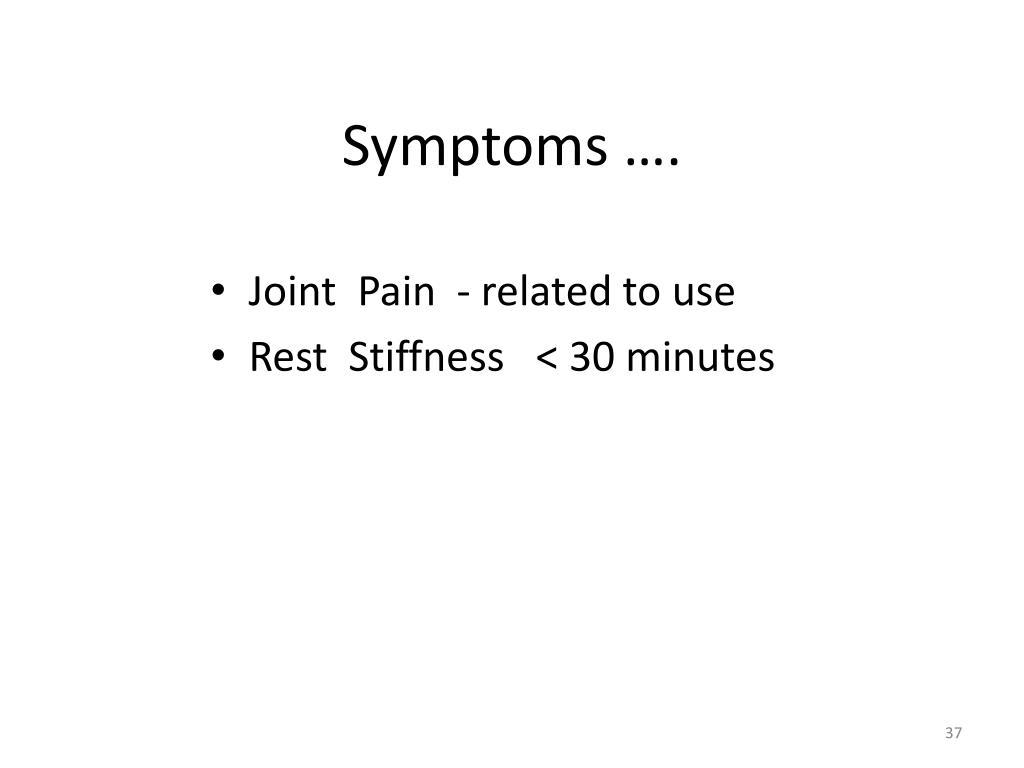 Symptoms ….
