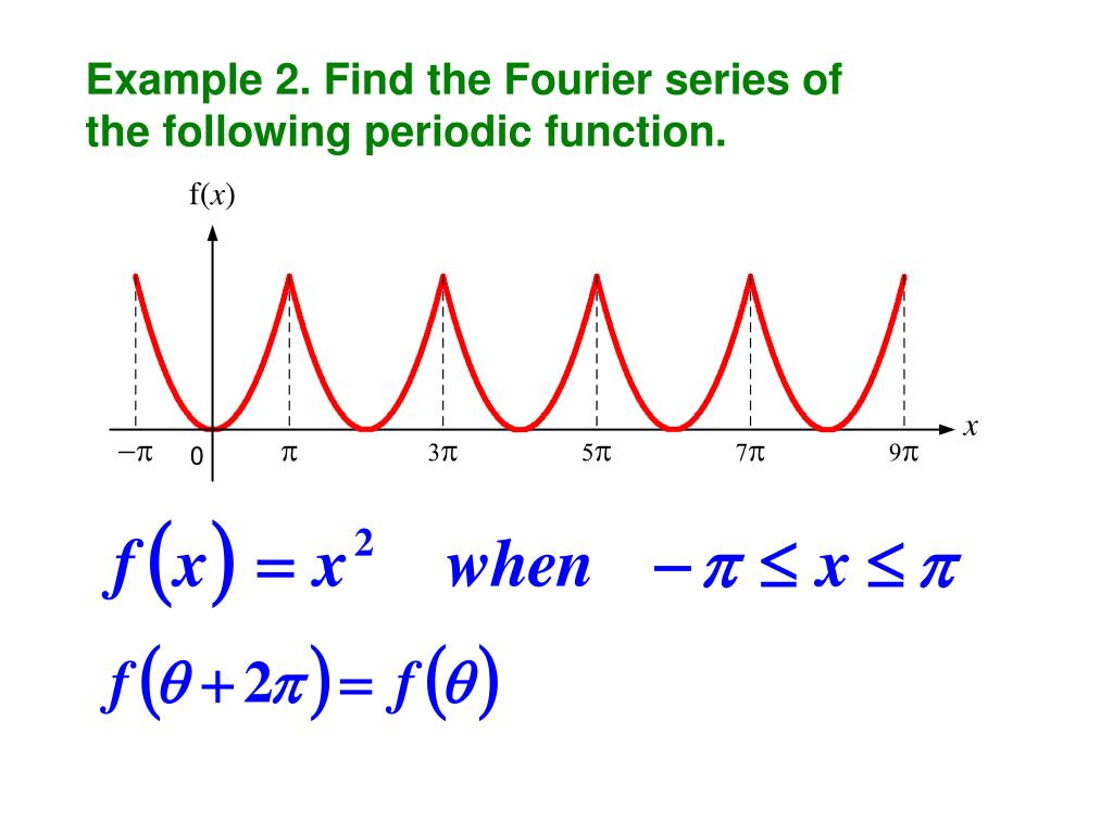 Example 2. Find the Fourier series of the following periodic function.