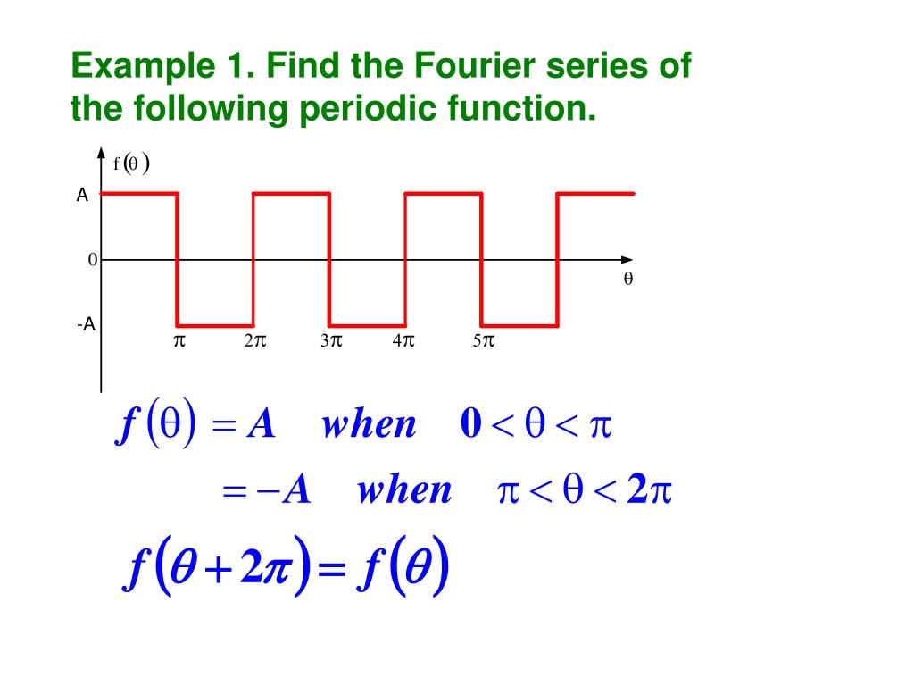 Example 1. Find the Fourier series of the following periodic function.