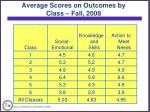 average scores on outcomes by class fall 200832