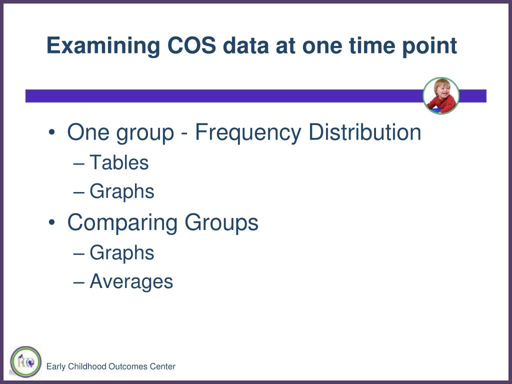 Examining COS data at one time point