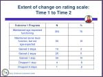 extent of change on rating scale time 1 to time 2