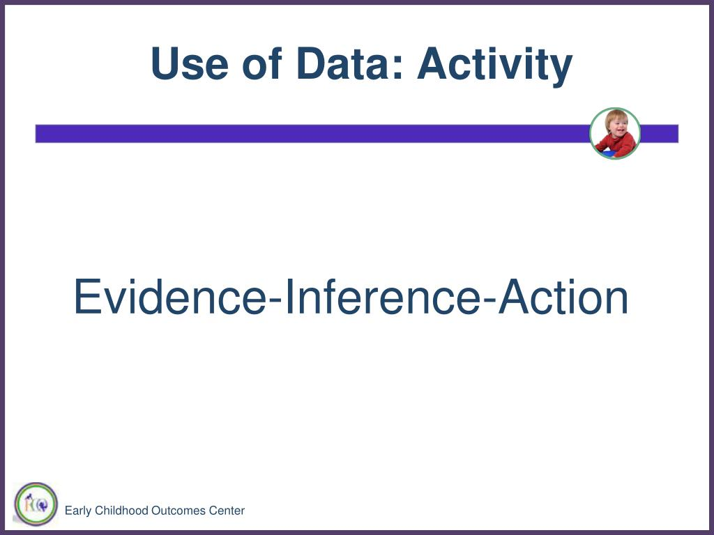 Use of Data: Activity