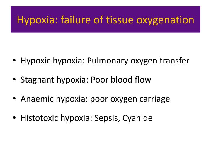 Hypoxia: failure of tissue oxygenation