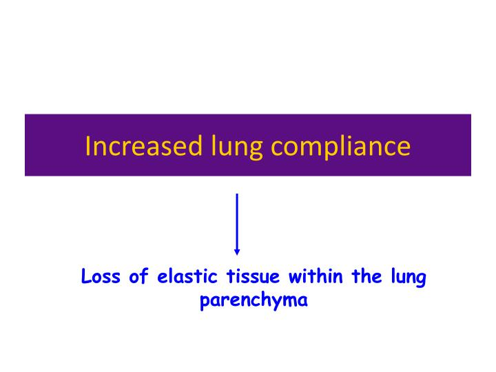 Loss of elastic tissue within the lung parenchyma