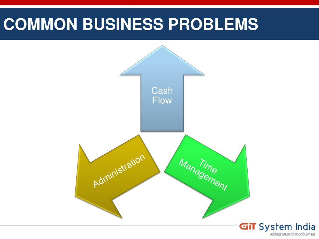 COMMON BUSINESS PROBLEMS