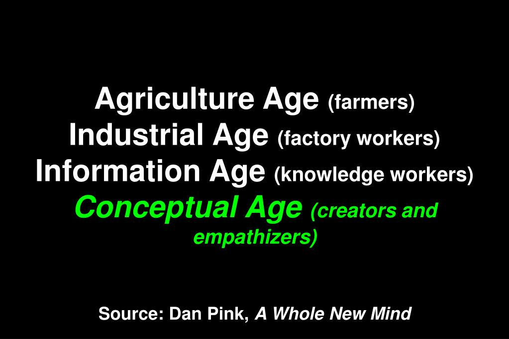 Agriculture Age