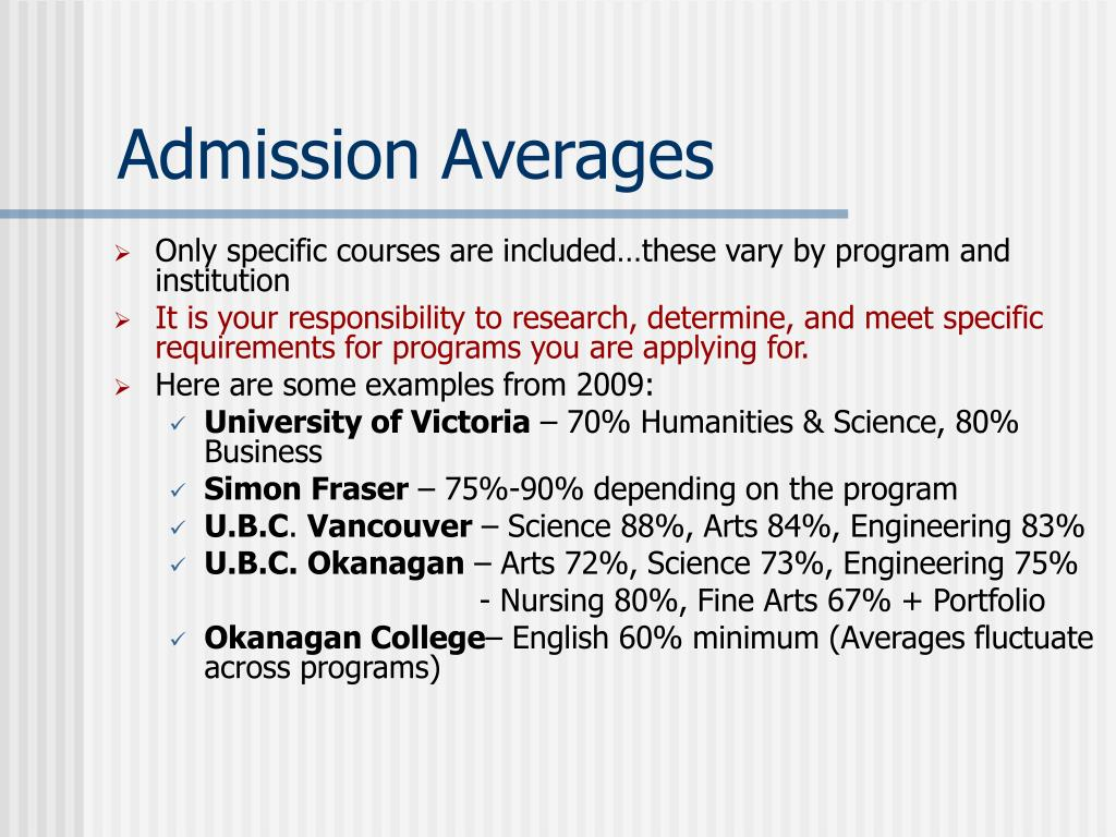 Admission Averages