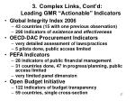 complex links cont d leading gmr actionable indicators