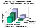 fighting capture economic reform political competition civil liberties matter