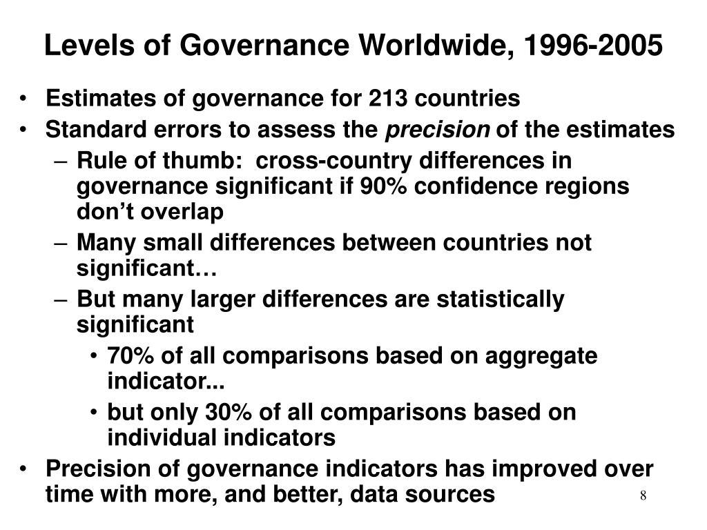 Levels of Governance Worldwide, 1996-2005