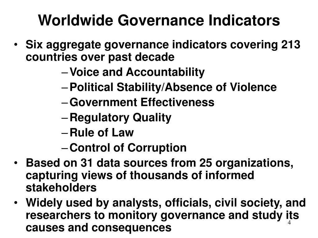 Worldwide Governance Indicators