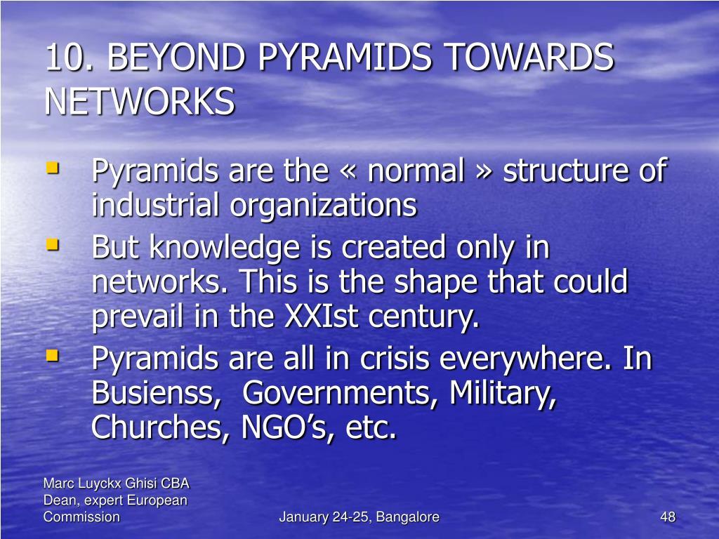 10. BEYOND PYRAMIDS TOWARDS