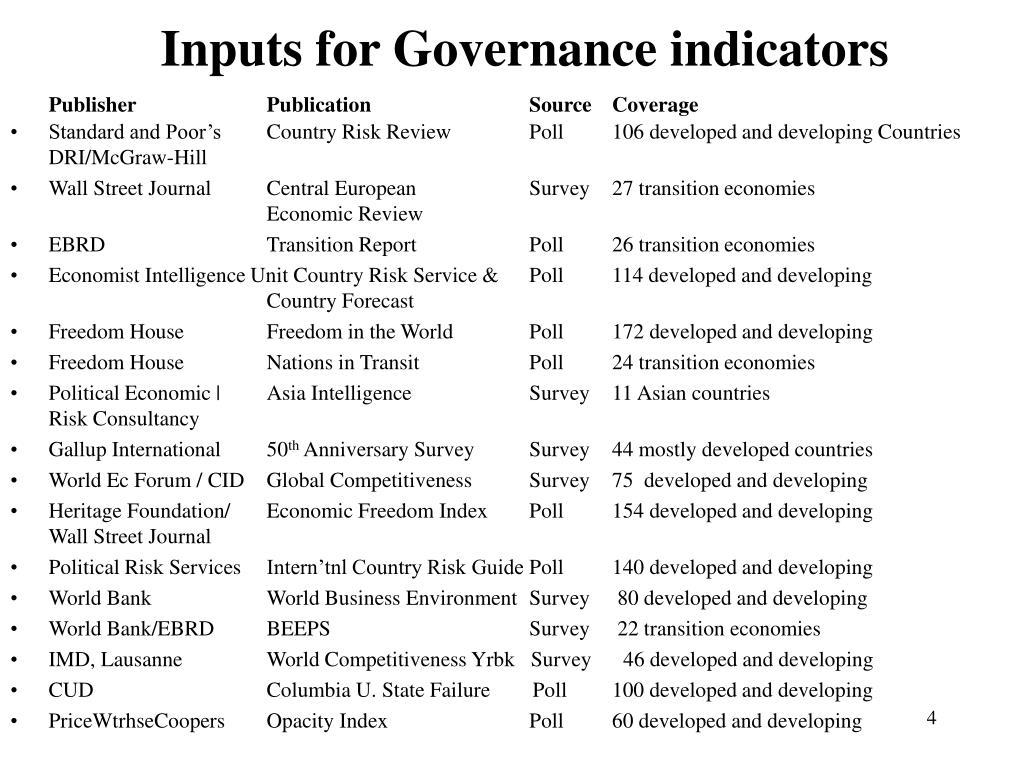 Inputs for Governance indicators