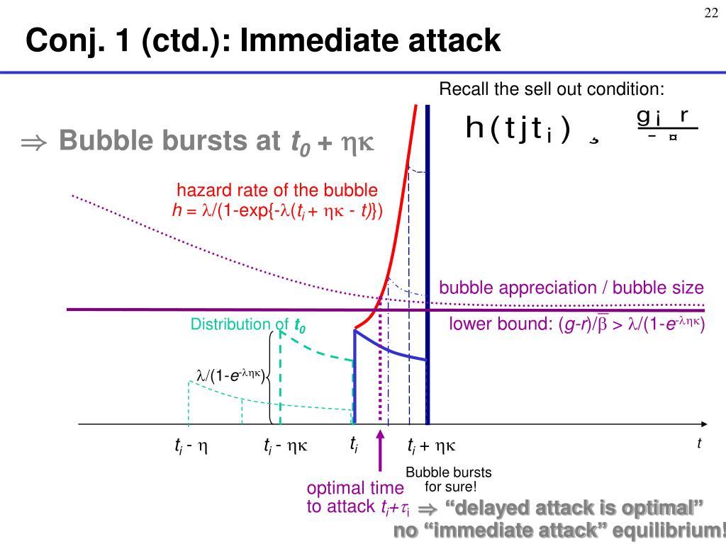 bubble appreciation / bubble size