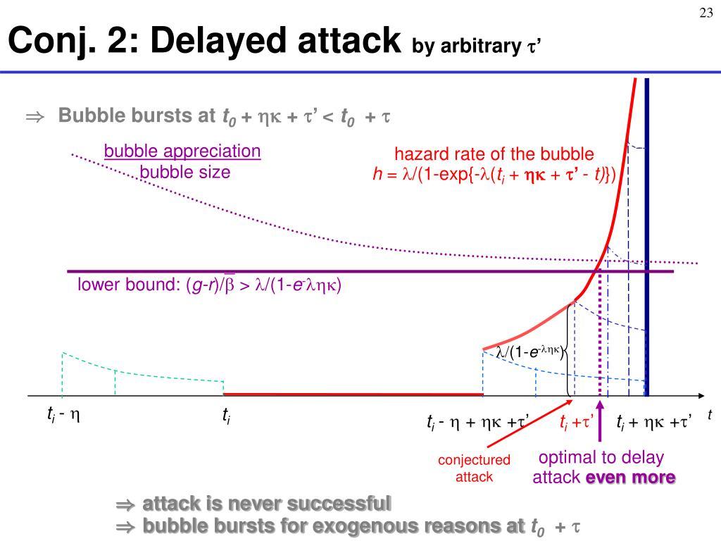 Conj. 2: Delayed attack