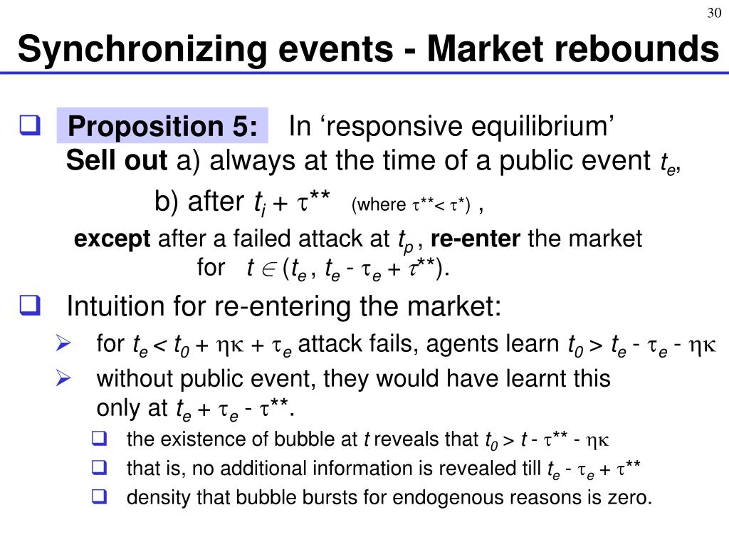 Synchronizing events - Market rebounds