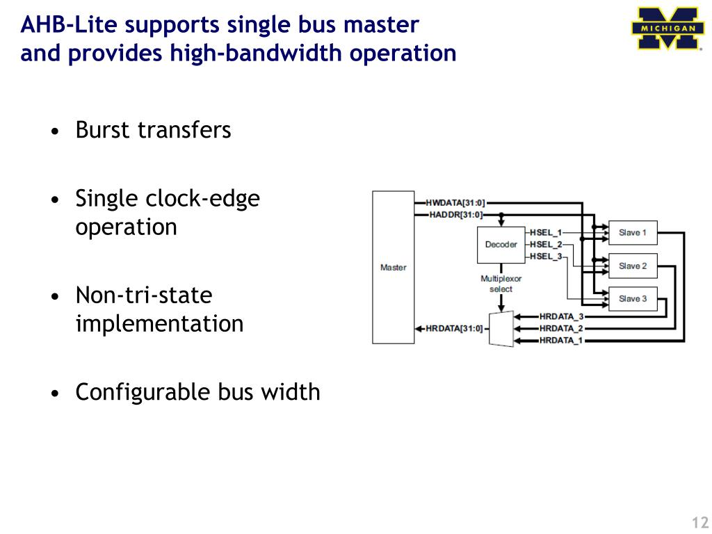 AHB-Lite supports single bus master