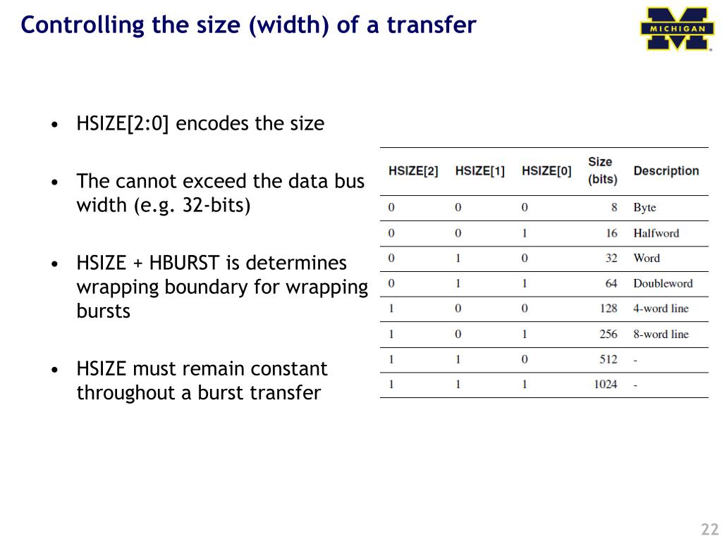 Controlling the size (width) of a transfer