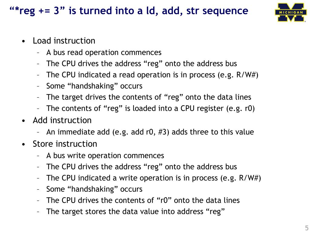 """*reg += 3"" is turned into a ld, add, str sequence"