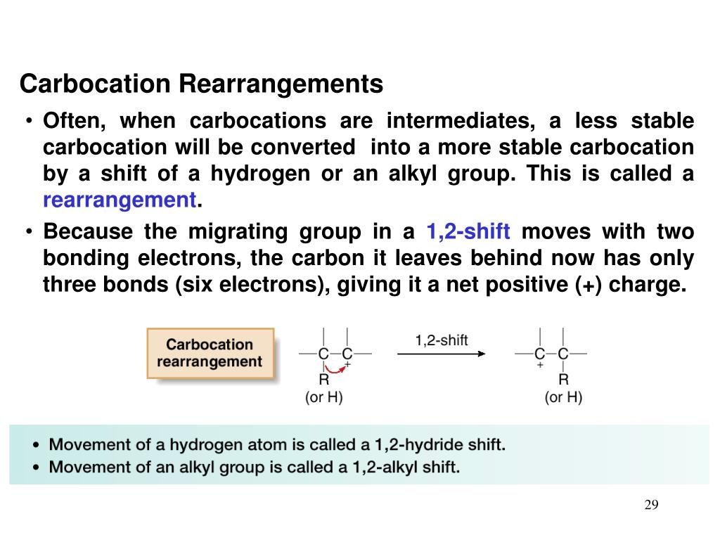 Carbocation Rearrangements