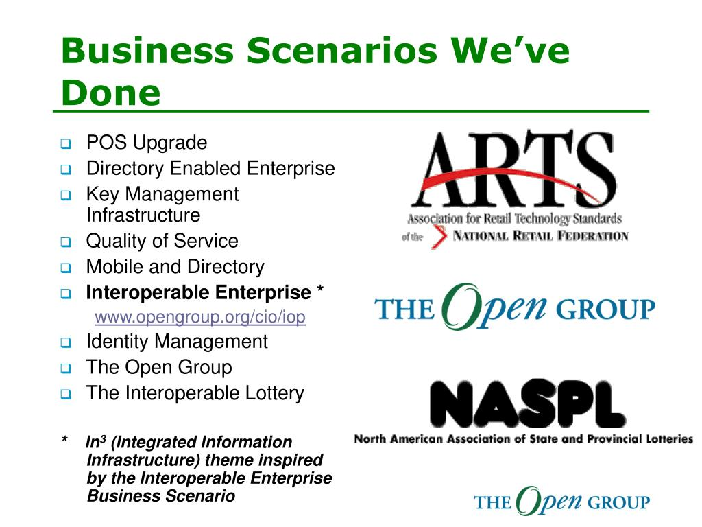 Business Scenarios We've Done