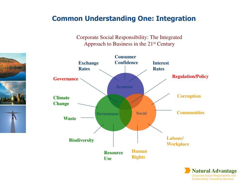 Common Understanding One: Integration