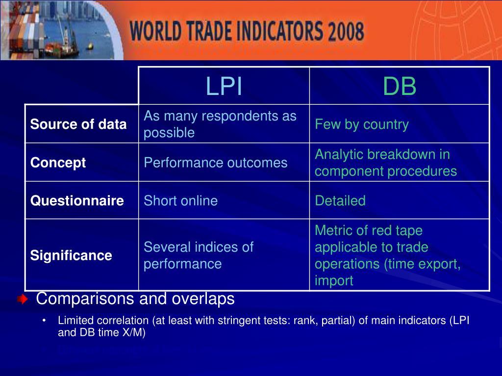 Complementarities LPI/DB