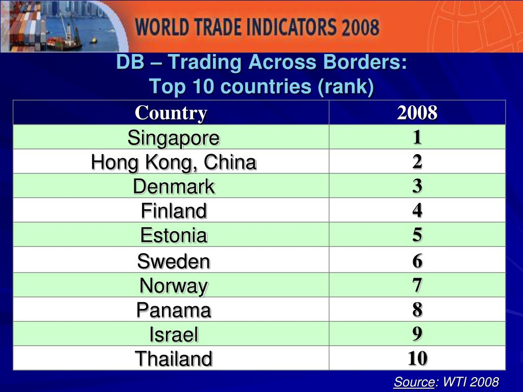 DB – Trading Across Borders: