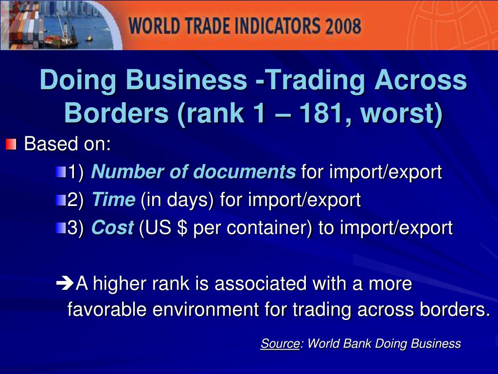 Doing Business -Trading Across Borders (rank 1 – 181, worst)
