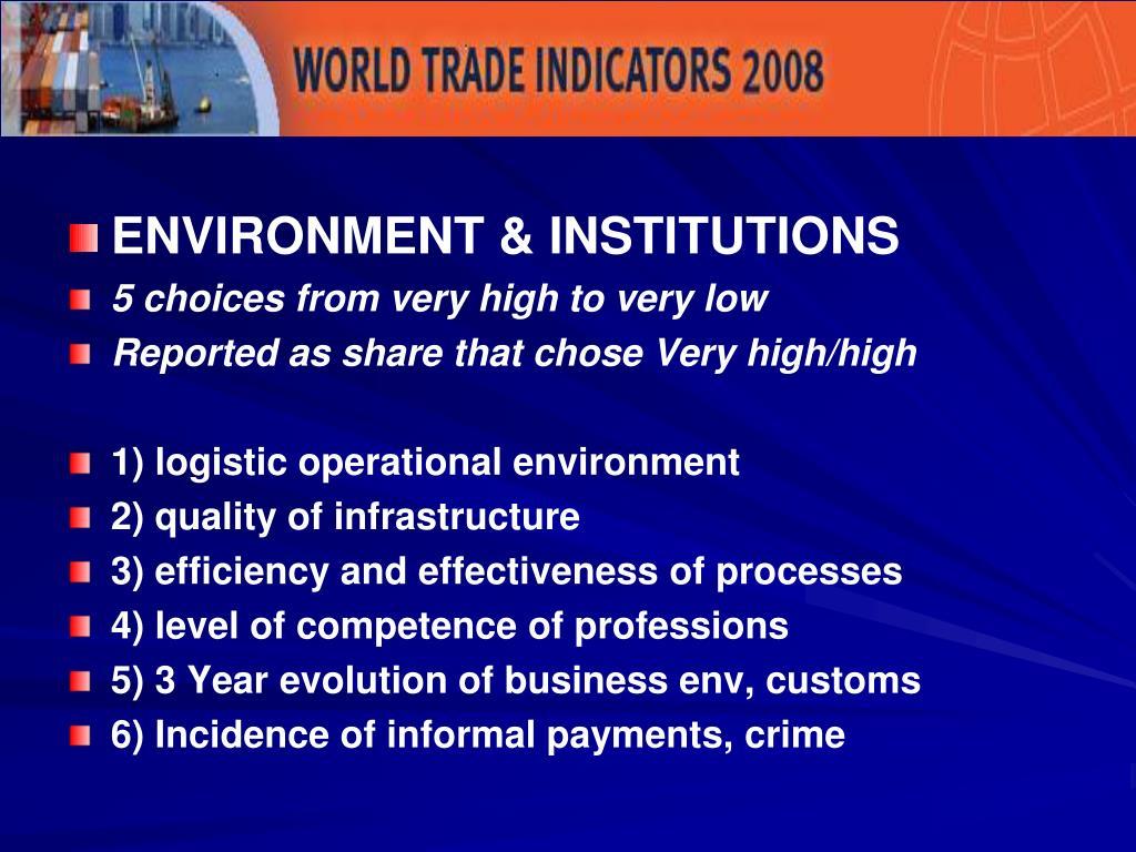 ENVIRONMENT & INSTITUTIONS