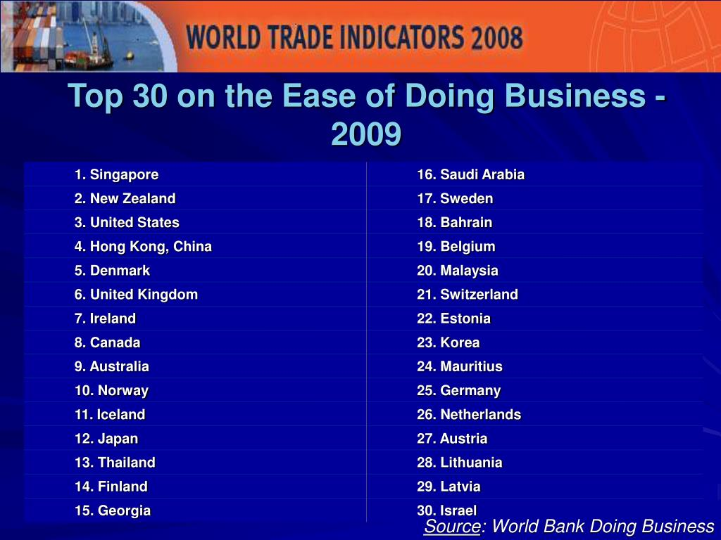 Top 30 on the Ease of Doing Business - 2009