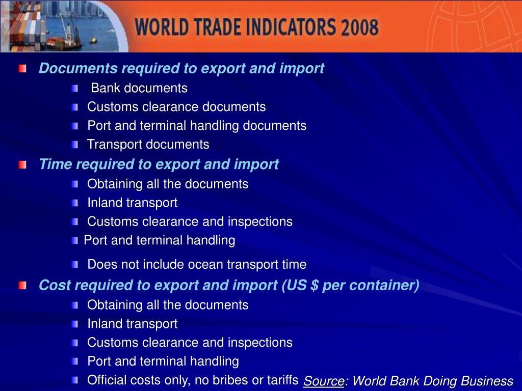 Documents required to export and import