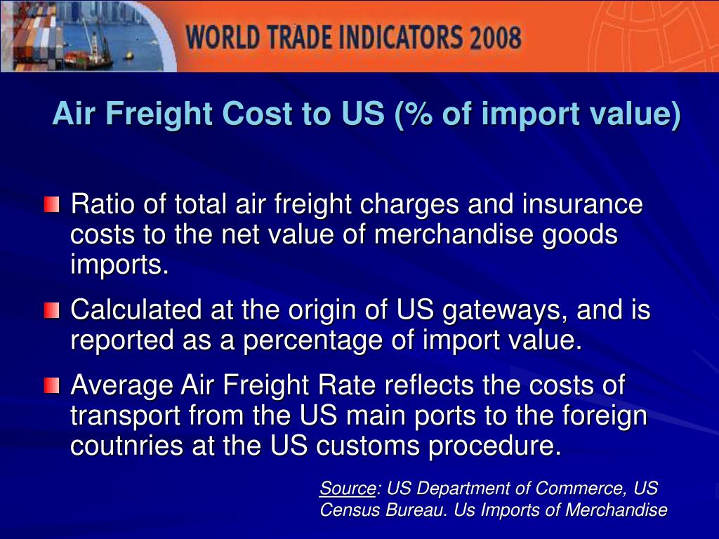 Air Freight Cost to US (% of import value)