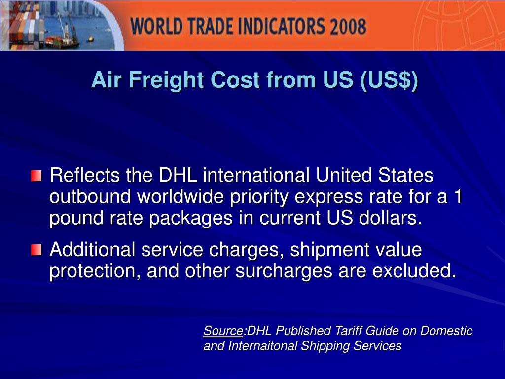 Air Freight Cost from US (US$)