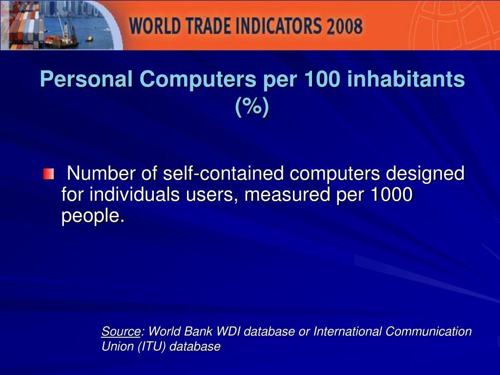 Personal Computers per 100 inhabitants (%)