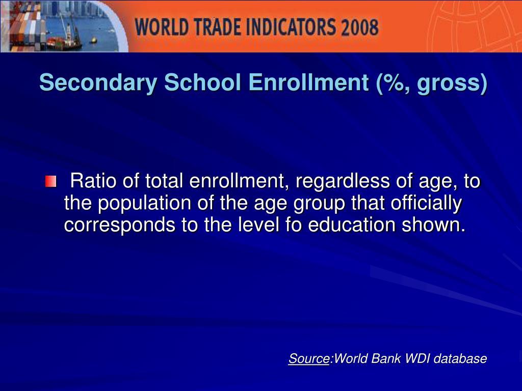 Secondary School Enrollment (%, gross)