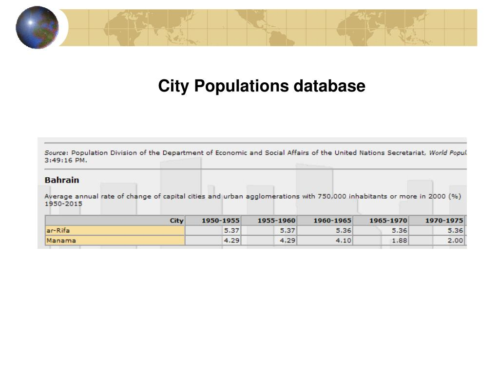 City Populations database