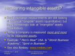 measuring intangible assets
