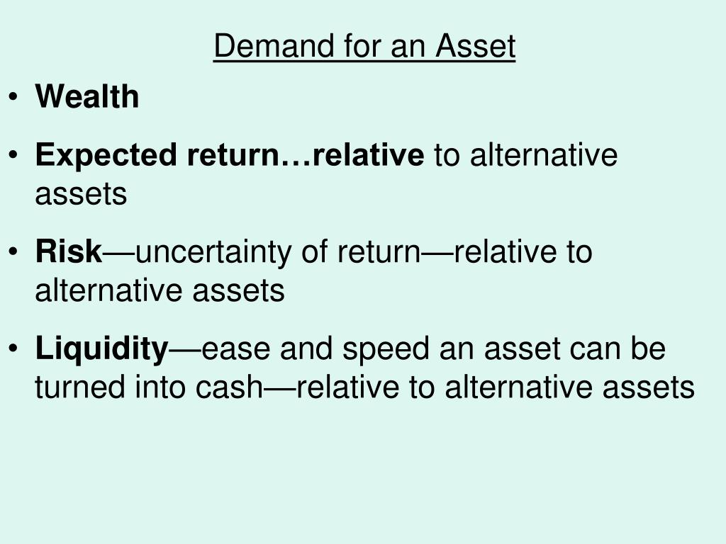 Demand for an Asset
