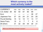 which currency is the most actively traded