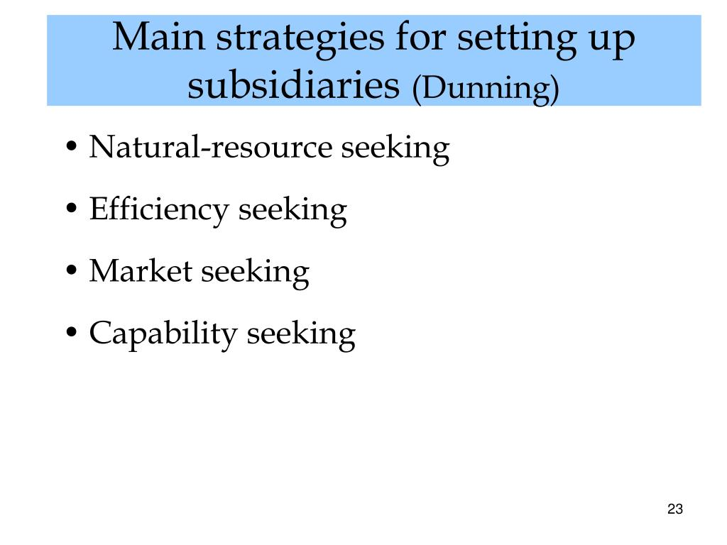 Main strategies for setting up subsidiaries
