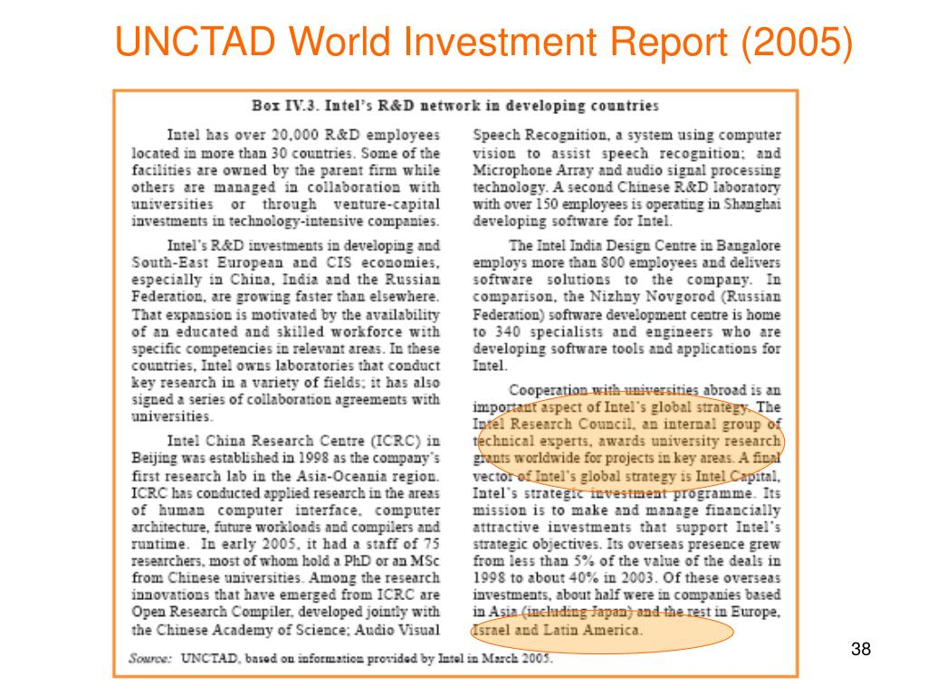 UNCTAD World Investment Report (2005)