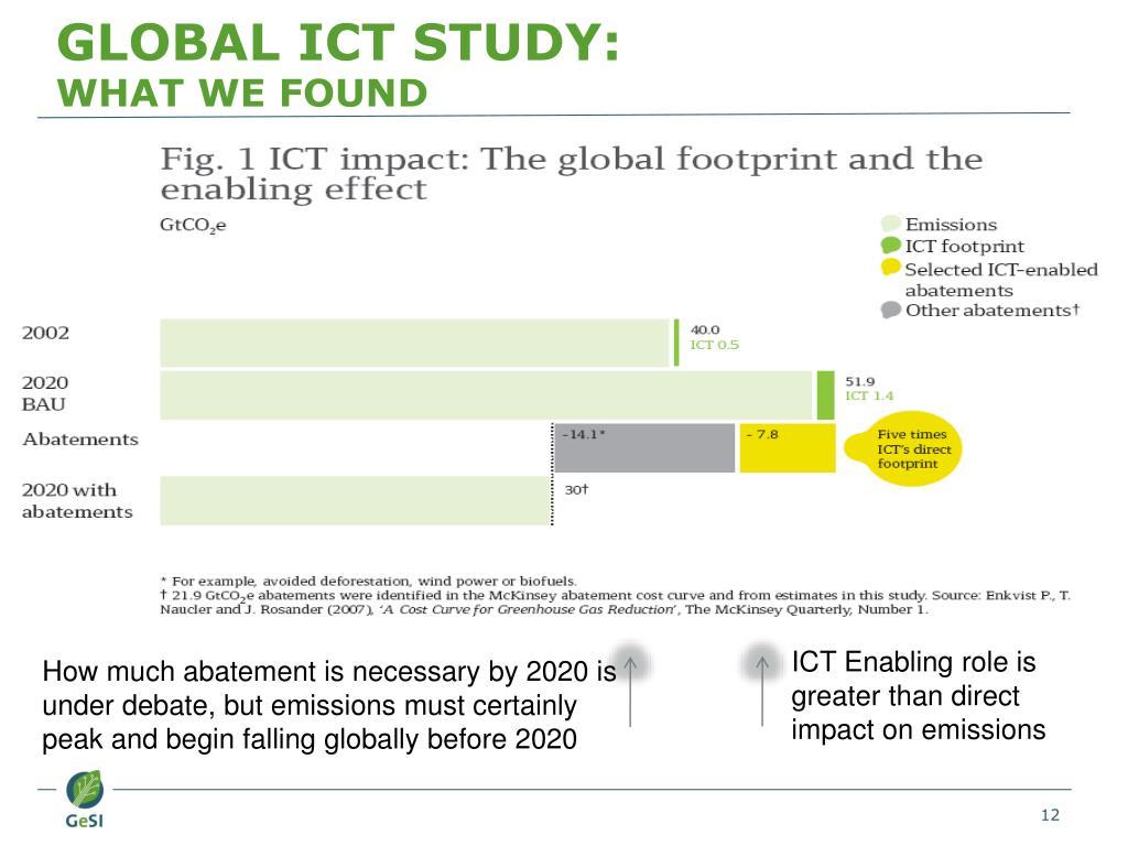 GLOBAL ICT STUDY: